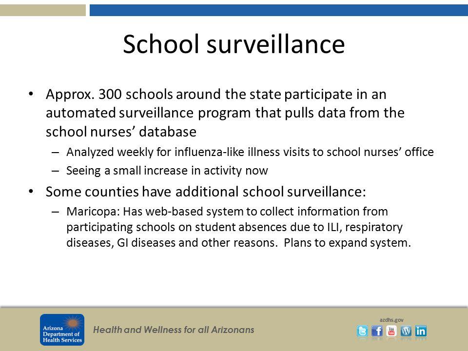 School surveillance