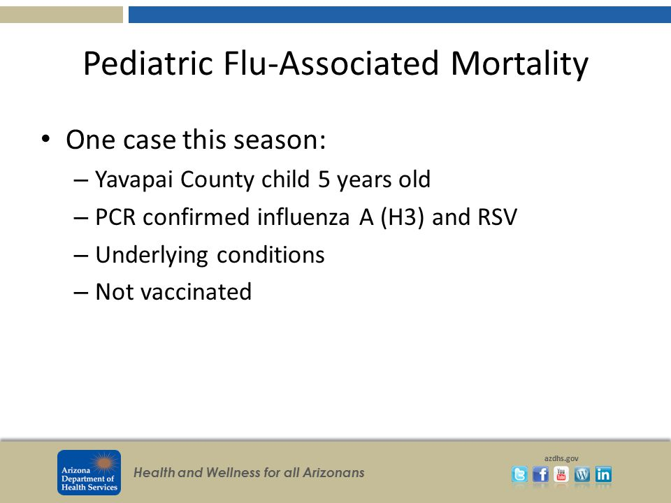 Pediatric Flu-Associated Mortality