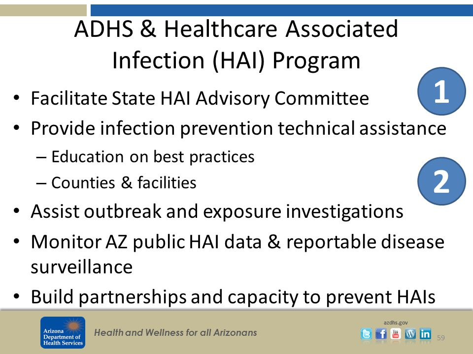 ADHS & Healthcare Associated Infection (HAI) Program