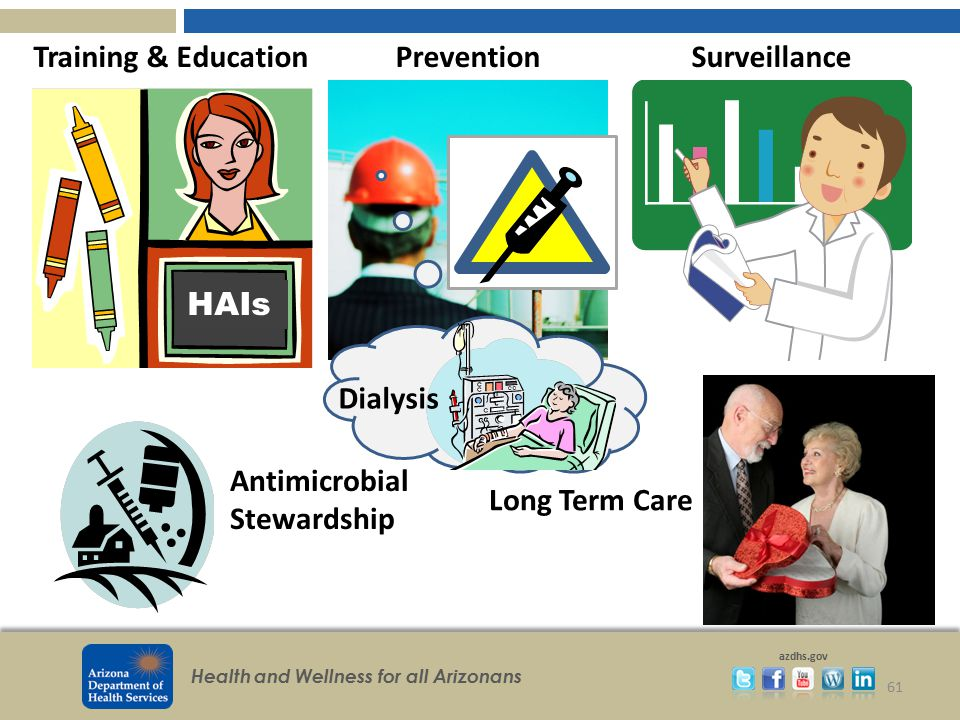 Training & Education Prevention Surveillance HAIs Dialysis Antimicrobial Stewardship Long Term Care