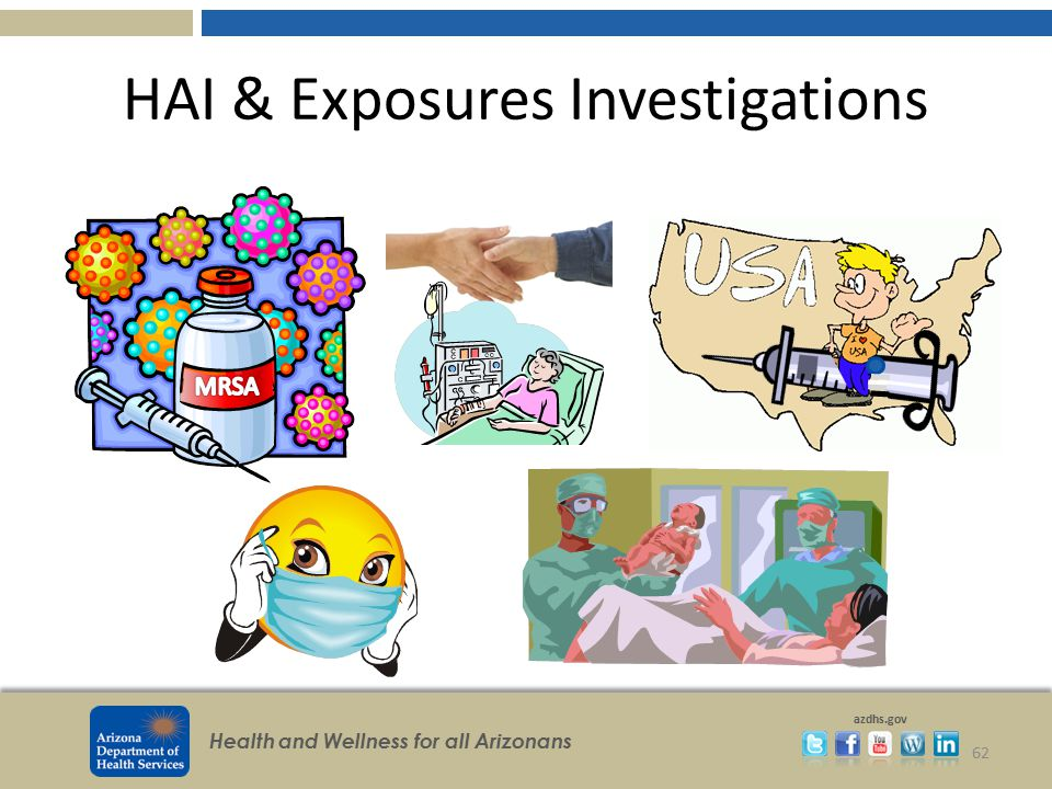HAI & Exposures Investigations