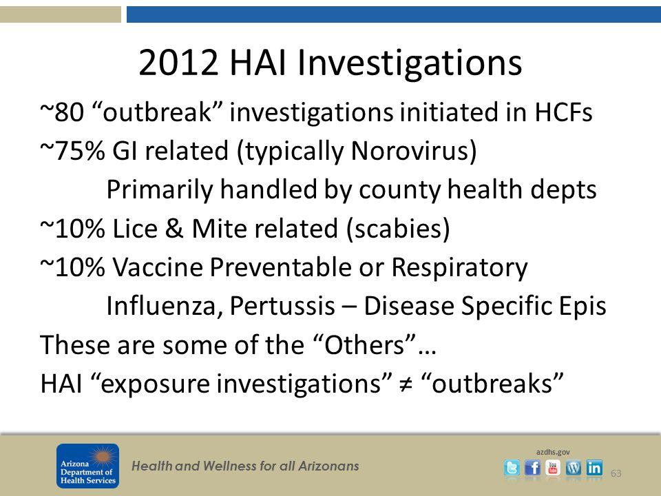 2012 HAI Investigations