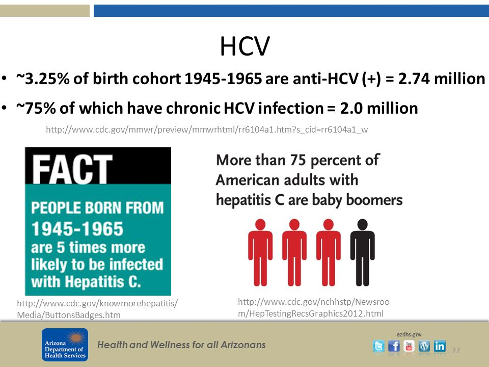 HCV ~3.25% of birth cohort 1945-1965 are anti-HCV (+) = 2.74 million