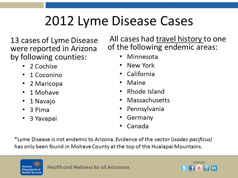 2012 Lyme Disease Cases 13 cases of Lyme Disease were reported in Arizona by following counties: 2 Cochise.