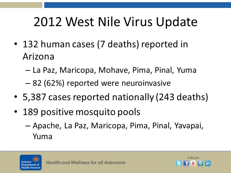 2012 West Nile Virus Update 132 human cases (7 deaths) reported in Arizona. La Paz, Maricopa, Mohave, Pima, Pinal, Yuma.