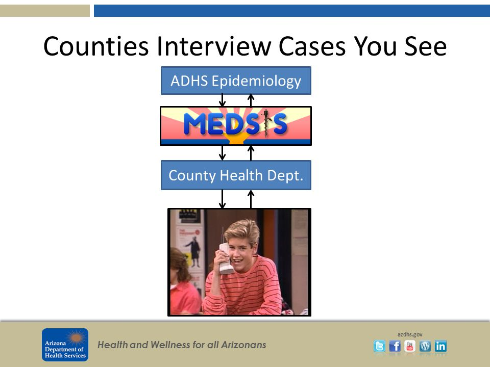 Counties Interview Cases You See