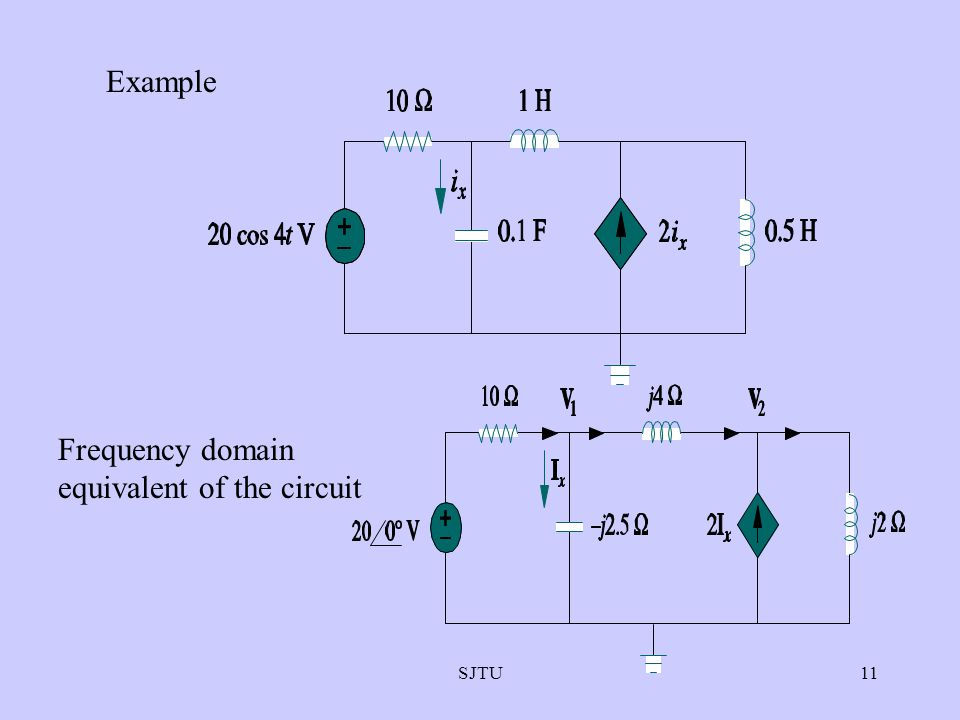 Frequency domain equivalent of the circuit