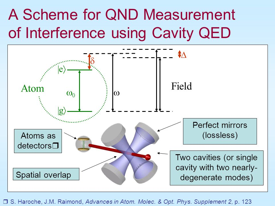 A Scheme for QND Measurement of Interference using Cavity QED