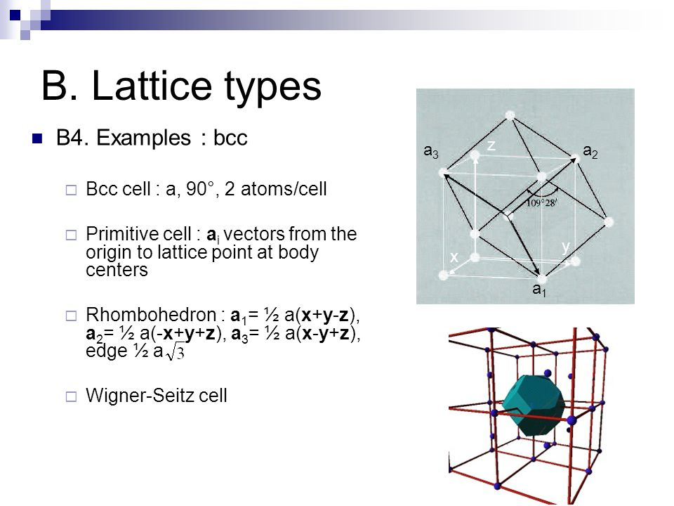 B. Lattice types B4. Examples : bcc Bcc cell : a, 90°, 2 atoms/cell