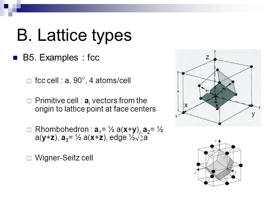 B. Lattice types B5. Examples : fcc fcc cell : a, 90°, 4 atoms/cell