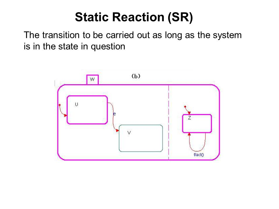 Static Reaction (SR) The transition to be carried out as long as the system is in the state in question.
