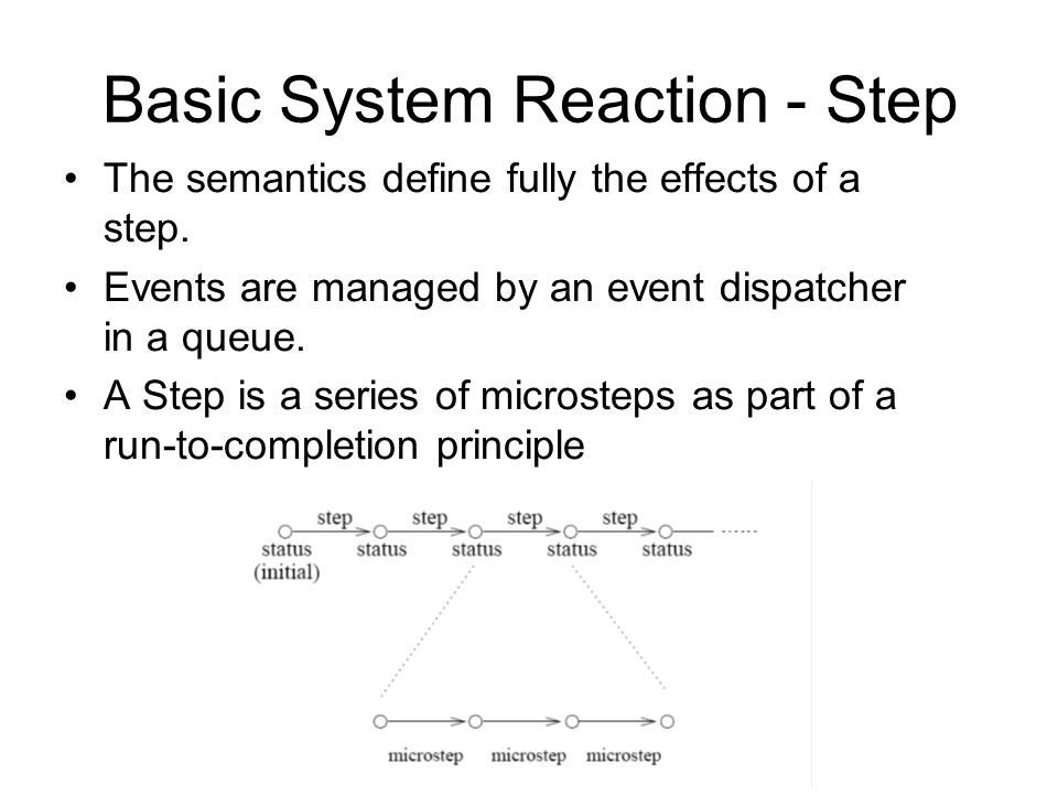 Basic System Reaction - Step