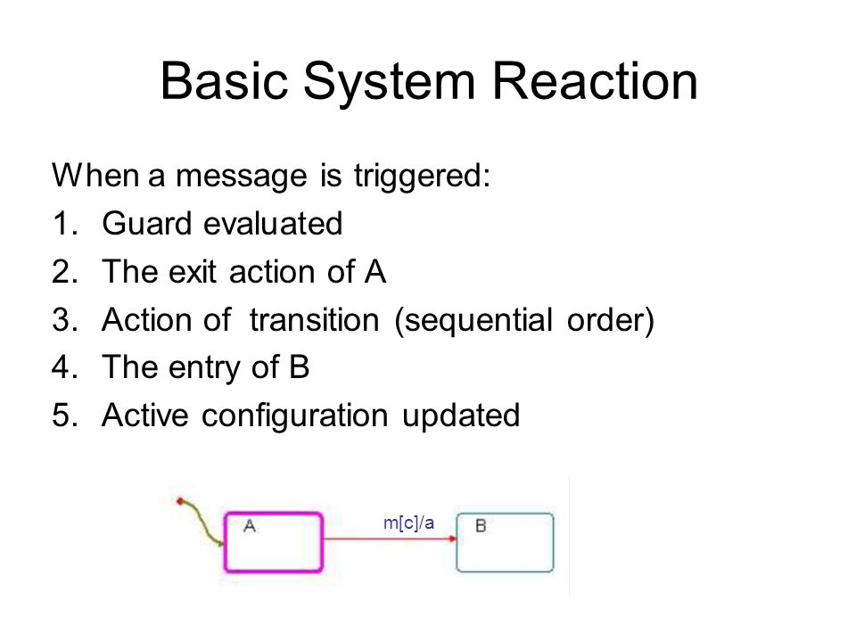 Basic System Reaction When a message is triggered: Guard evaluated