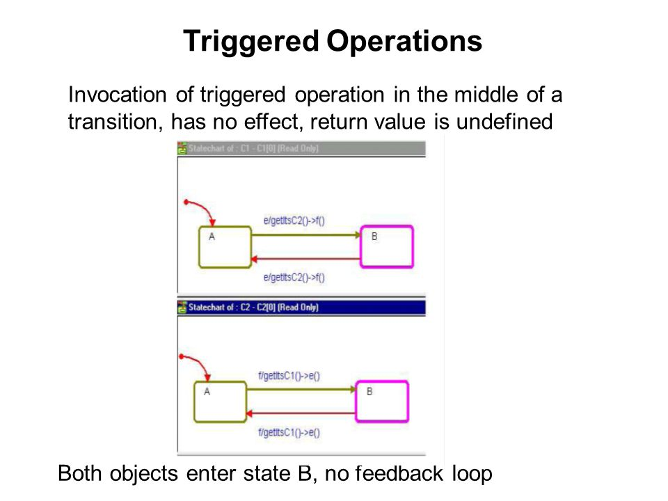 Triggered Operations Invocation of triggered operation in the middle of a transition, has no effect, return value is undefined.