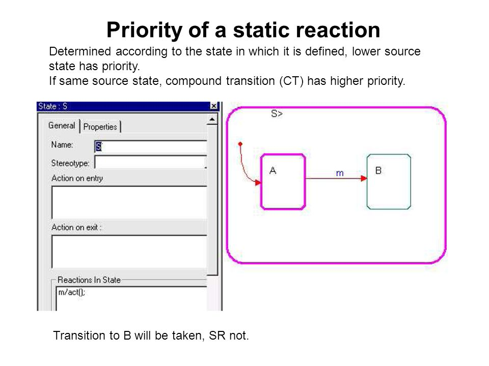 Priority of a static reaction