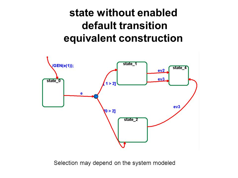 state without enabled default transition equivalent construction
