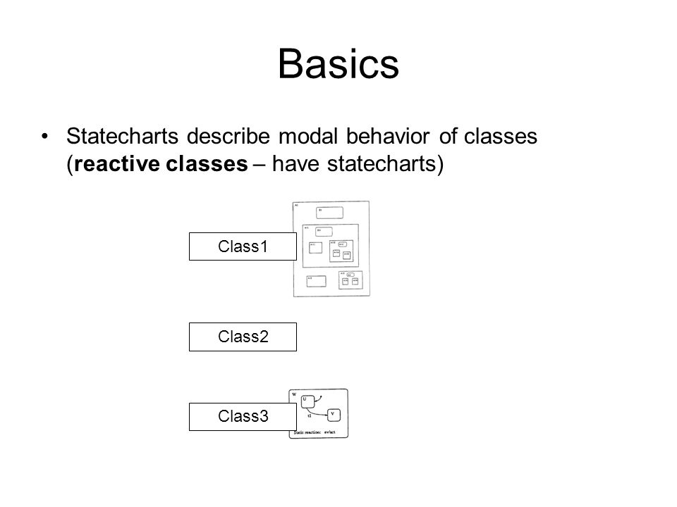 Basics Statecharts describe modal behavior of classes (reactive classes – have statecharts) Class1.