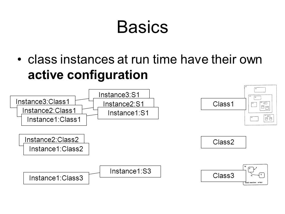 Basics class instances at run time have their own active configuration