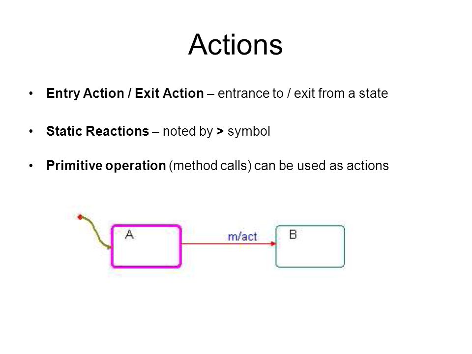 Actions Entry Action / Exit Action – entrance to / exit from a state