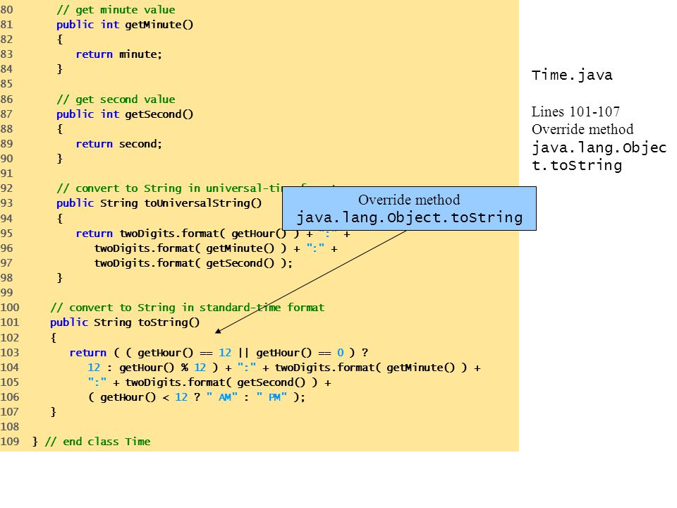 Time.java Lines 101-107 Override method java.lang.Object.toString