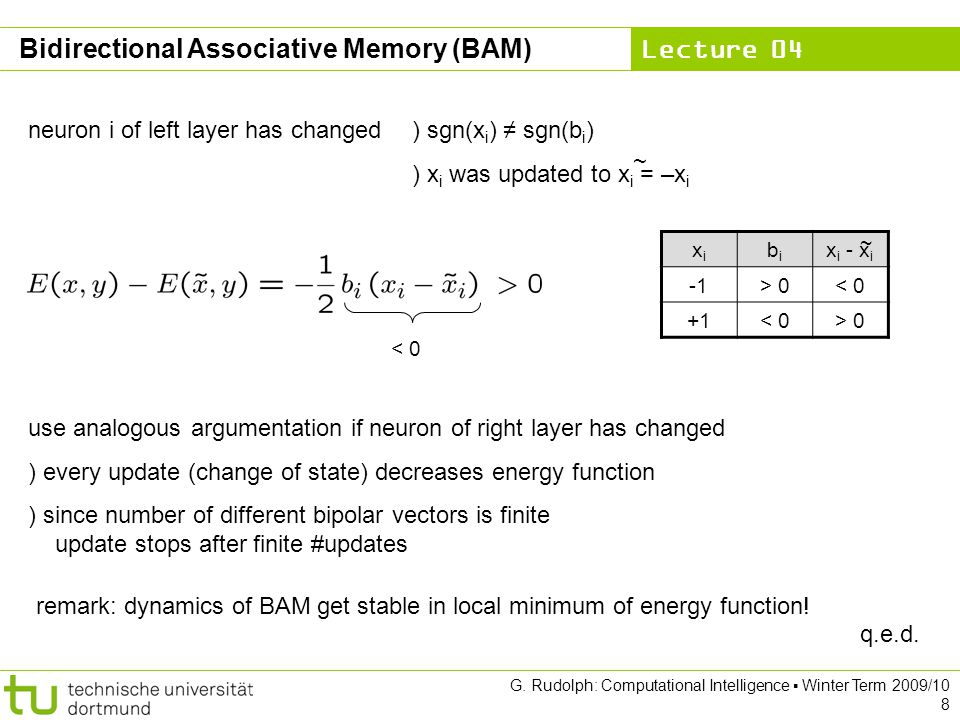 Bidirectional Associative Memory (BAM)