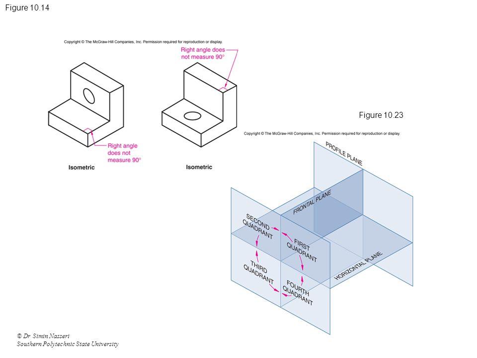 Figure 10.14 Figure 10.23