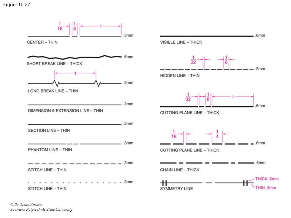 Figure 10.27