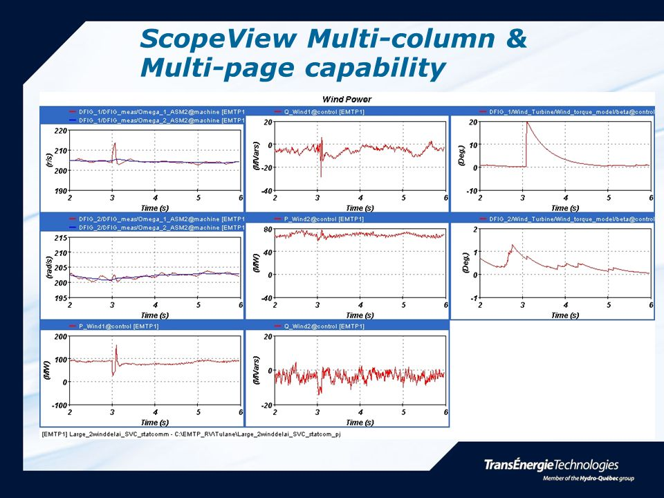 ScopeView Multi-column & Multi-page capability