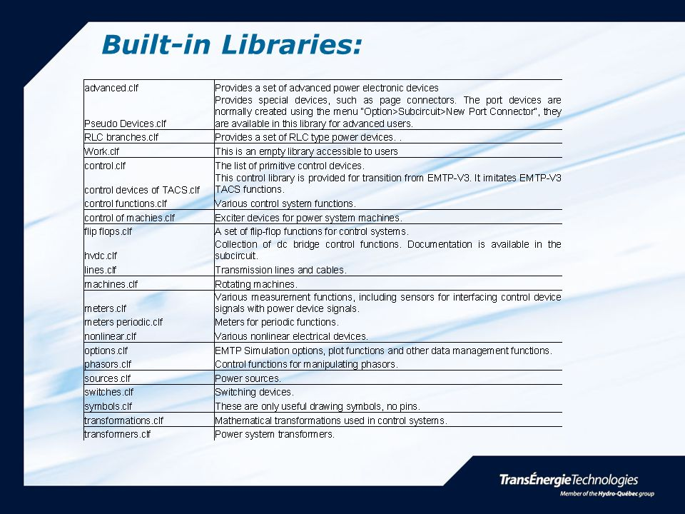 Built-in Libraries: