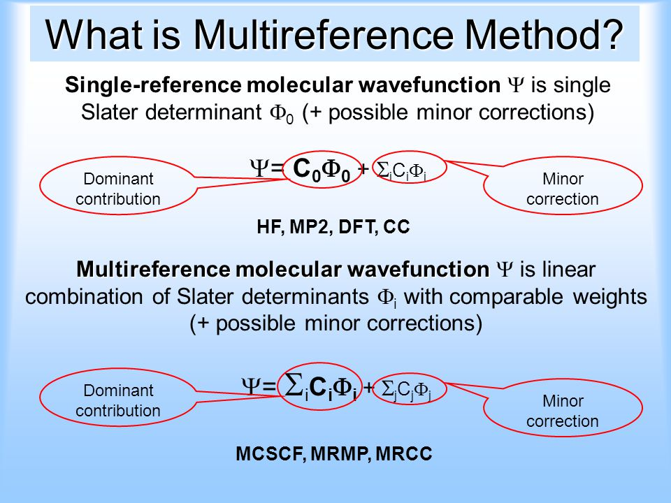What is Multireference Method