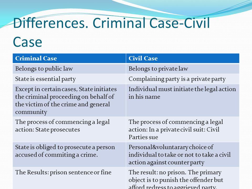 Differences. Criminal Case-Civil Case