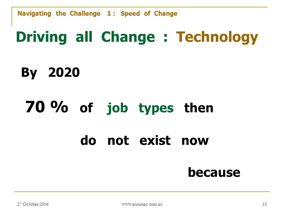 Driving all Change : Technology
