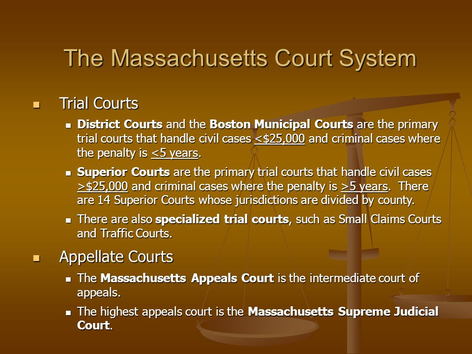 The Massachusetts Court System