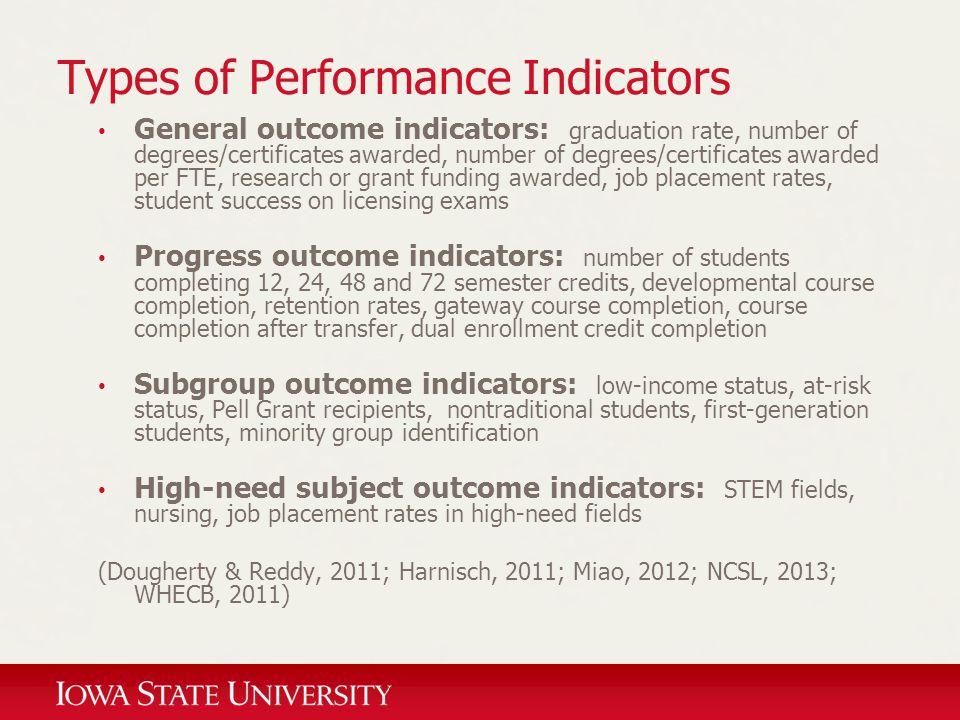 Types of Performance Indicators