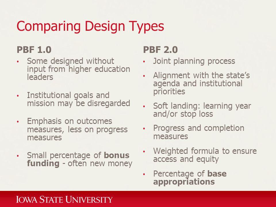 Comparing Design Types
