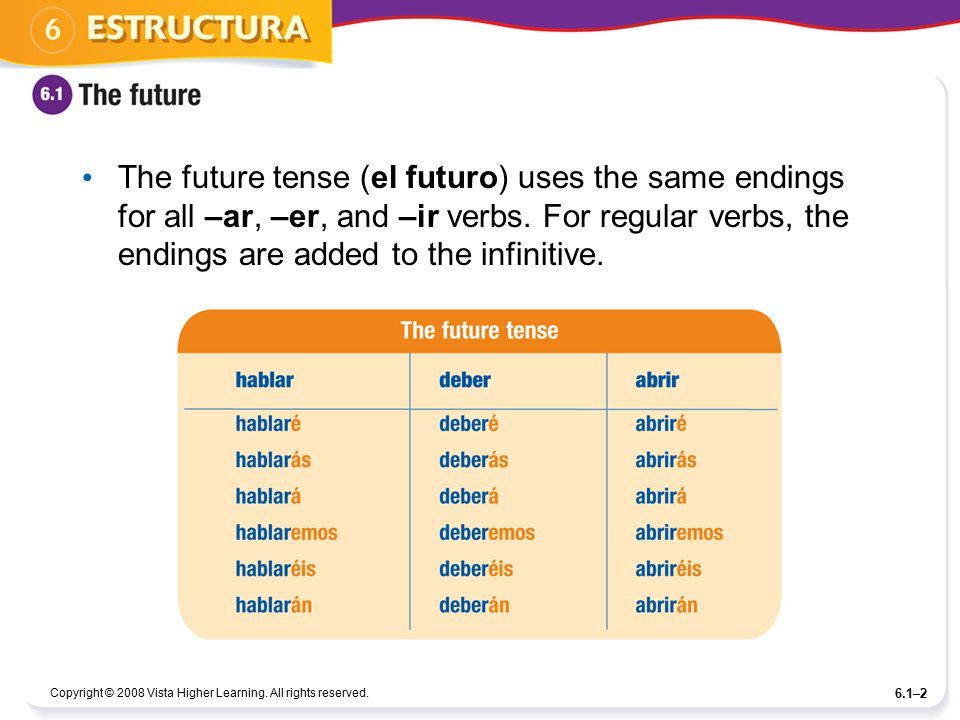 The future tense (el futuro) uses the same endings for all –ar, –er, and –ir verbs. For regular verbs, the endings are added to the infinitive.