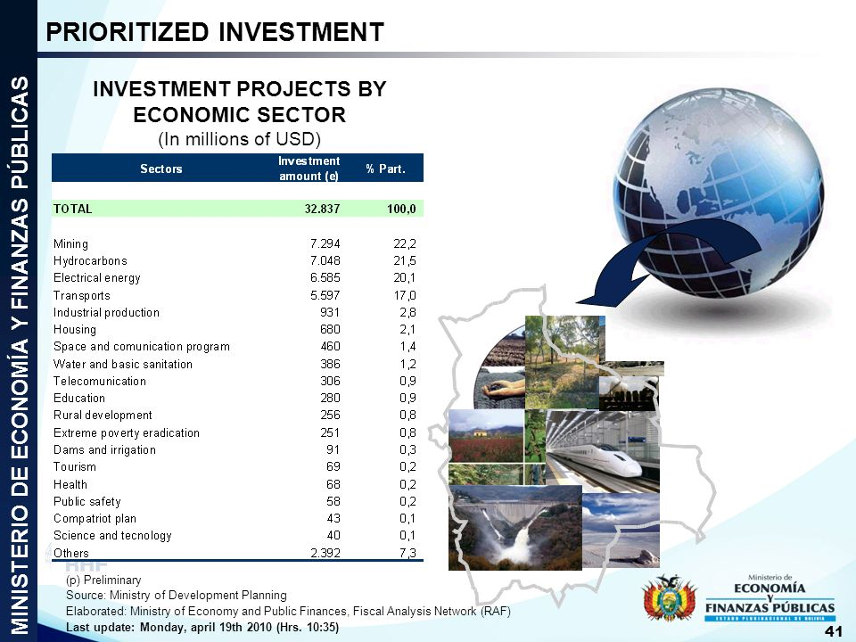 INVESTMENT PROJECTS BY ECONOMIC SECTOR