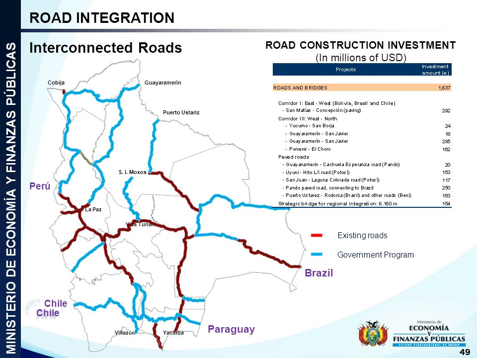 ROAD CONSTRUCTION INVESTMENT