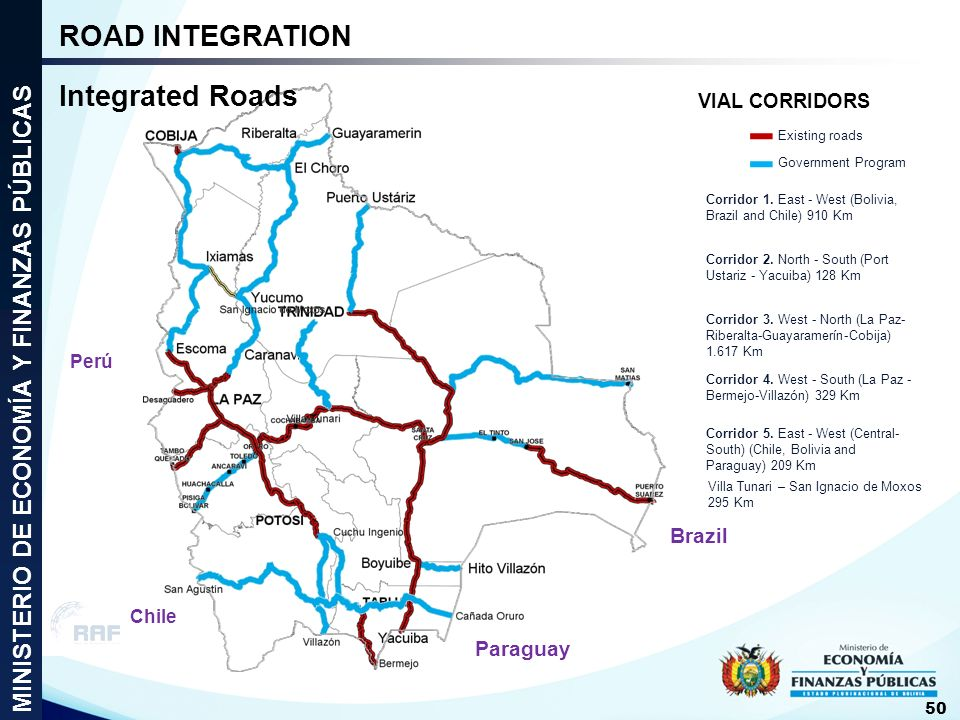 ROAD INTEGRATION Integrated Roads