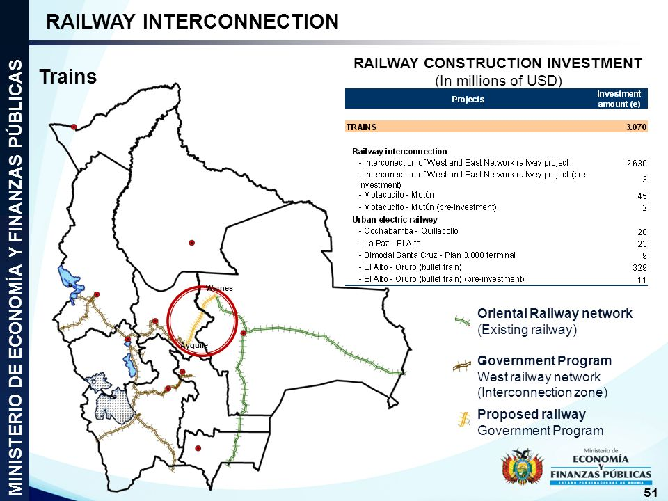 RAILWAY CONSTRUCTION INVESTMENT