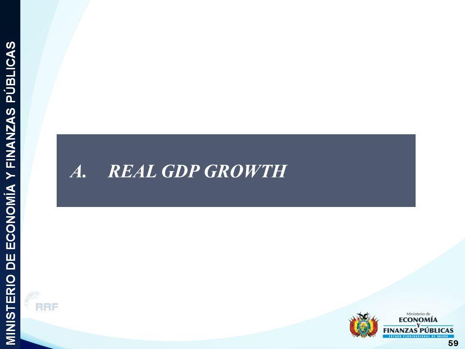 A. REAL GDP GROWTH MINISTERIO DE ECONOMÍA Y FINANZAS PÚBLICAS 59
