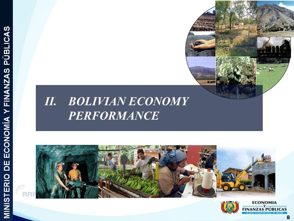 II. BOLIVIAN ECONOMY PERFORMANCE