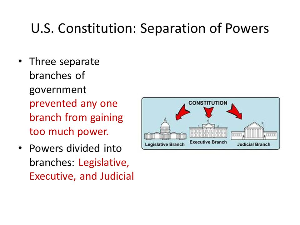 U.S. Constitution: Separation of Powers