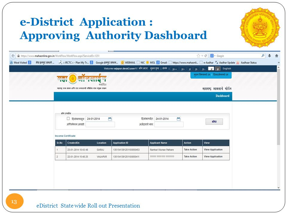 e-District Application : Approving Authority Dashboard