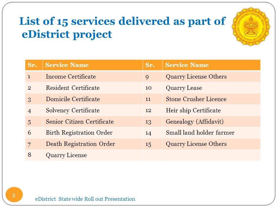 List of 15 services delivered as part of eDistrict project