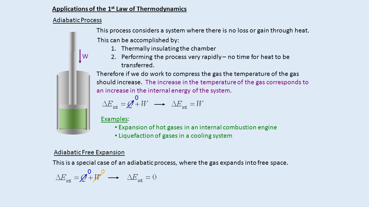 Applications of the 1st Law of Thermodynamics