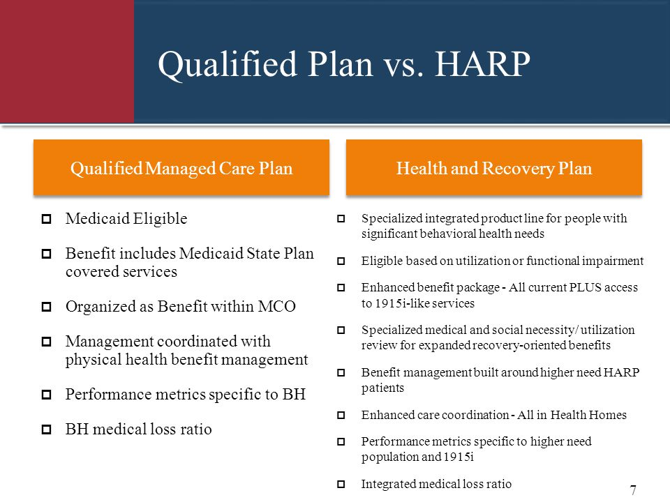 Qualified Plan vs. HARP Qualified Managed Care Plan