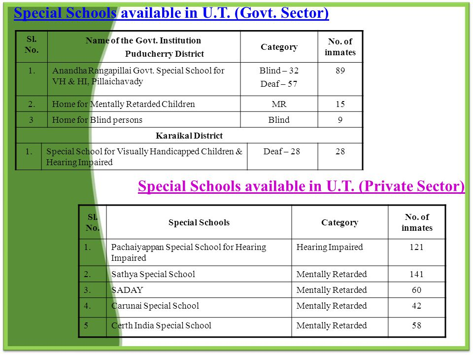 Special Schools available in U.T. (Govt. Sector)