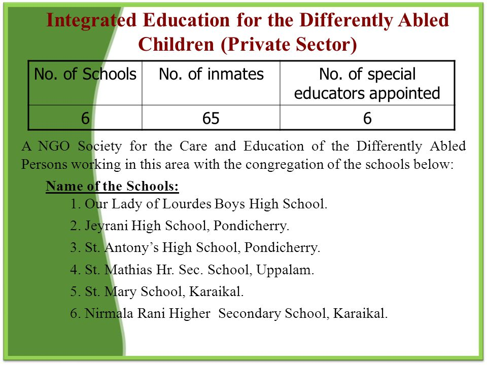 No. of special educators appointed