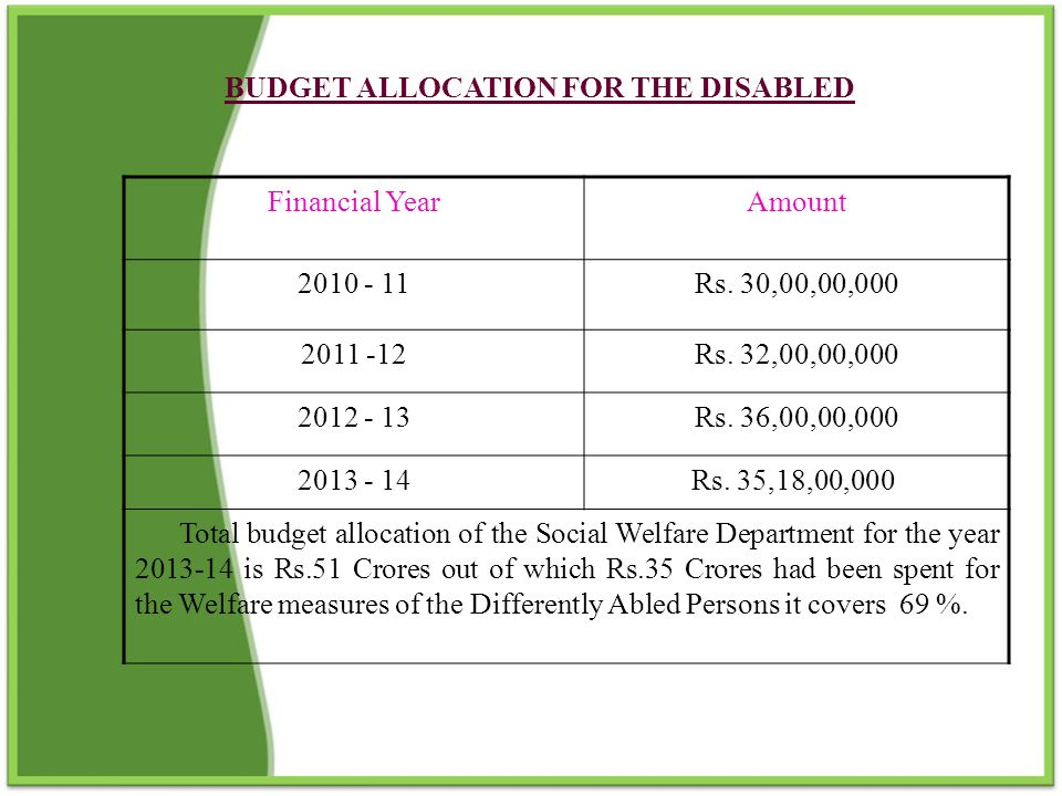 BUDGET ALLOCATION FOR THE DISABLED
